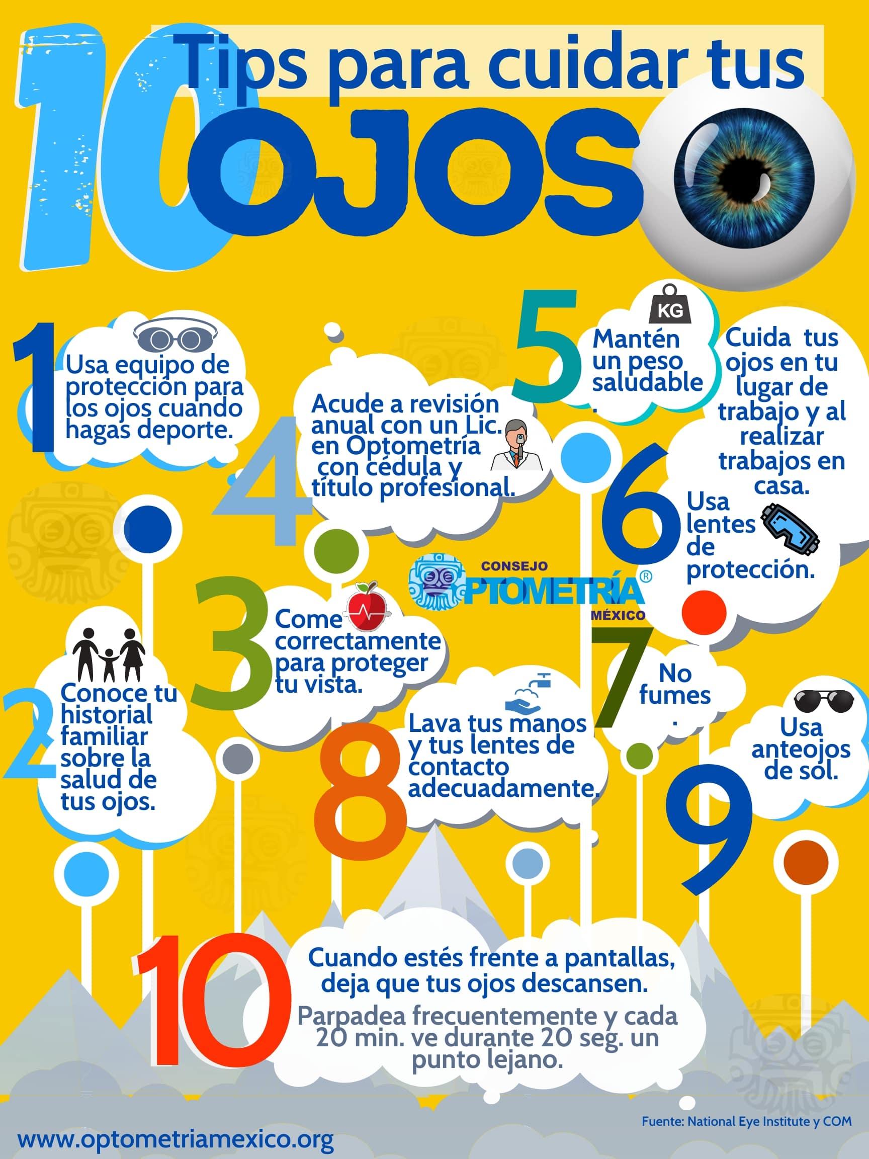 10_Tips_para cuidar_tus_ojos_Consejo_Optometría_México-min