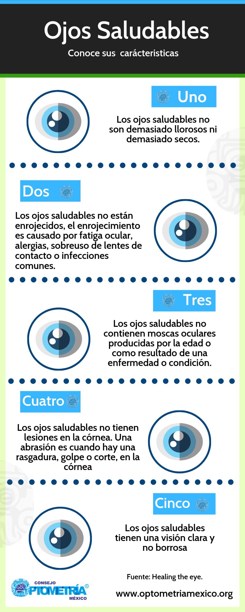 Ojos saludables_Consejo_Optometría_México-min