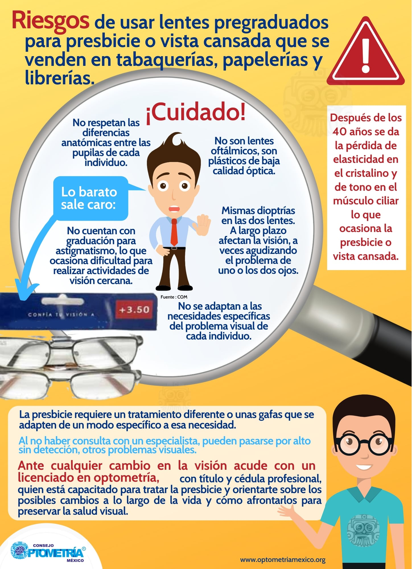 Riesgos de usar lentes pregraduados para vista cansada (Presbicie)2 Consejo_Optometría_México-min